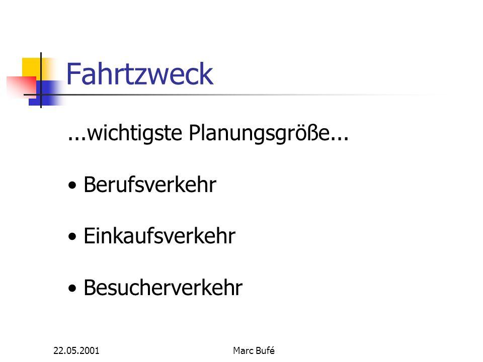 22.05.2001Marc Bufé Fahrtzweck...wichtigste Planungsgröße...