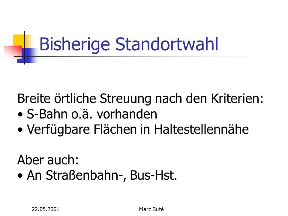 22.05.2001Marc Bufé Konzepte ZentralDezentral (Wiesbaden, Bus)