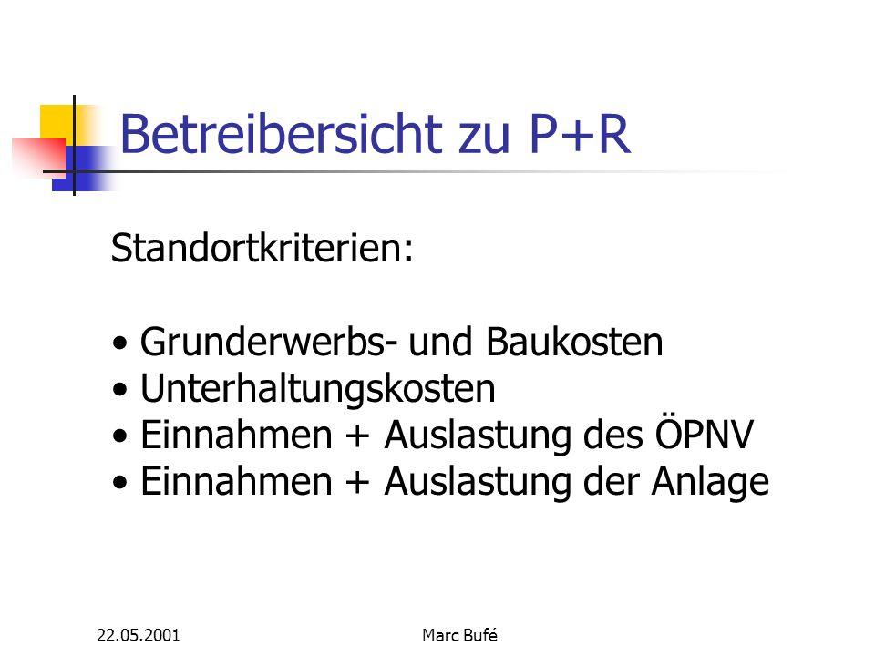 22.05.2001Marc Bufé Betreibersicht zu P+R Standortkriterien: Grunderwerbs- und Baukosten Unterhaltungskosten Einnahmen + Auslastung des ÖPNV Einnahmen + Auslastung der Anlage