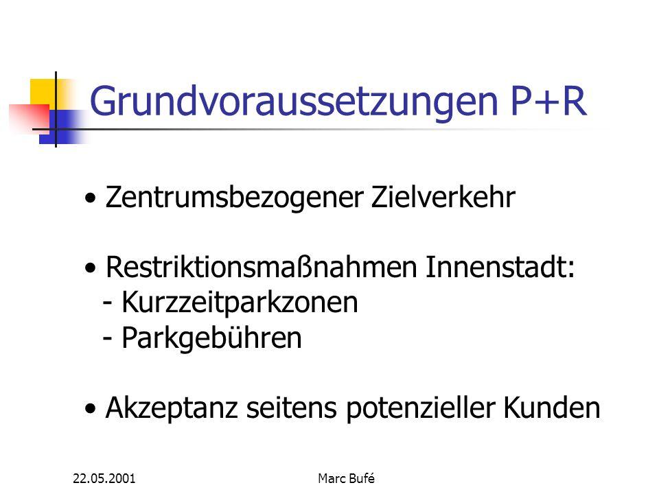22.05.2001Marc Bufé Grundvoraussetzungen P+R Zentrumsbezogener Zielverkehr Restriktionsmaßnahmen Innenstadt: - Kurzzeitparkzonen - Parkgebühren Akzeptanz seitens potenzieller Kunden
