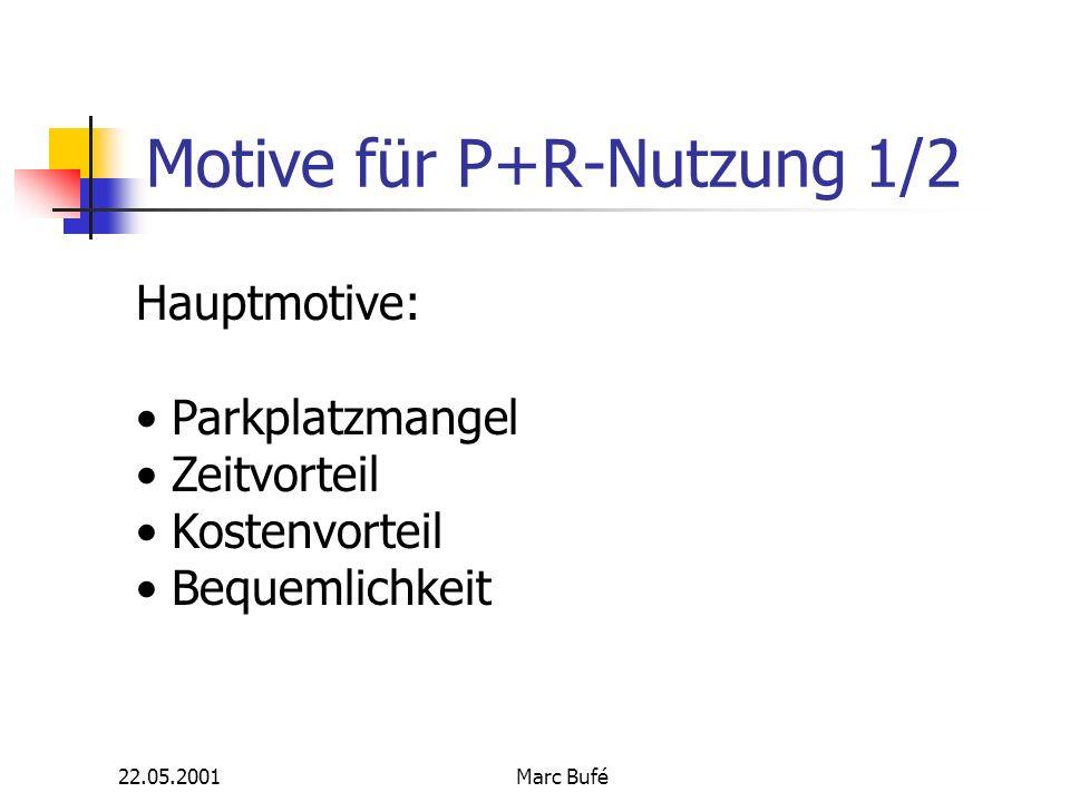 22.05.2001Marc Bufé Motive für P+R-Nutzung 2/2 Nebenmotive: Schlechter Zubringerverkehr Pünktlichkeit, kalkulierbarer Zeitaufwand Zielerreichbarkeit Ortsunkundigkeit Umweltschutz
