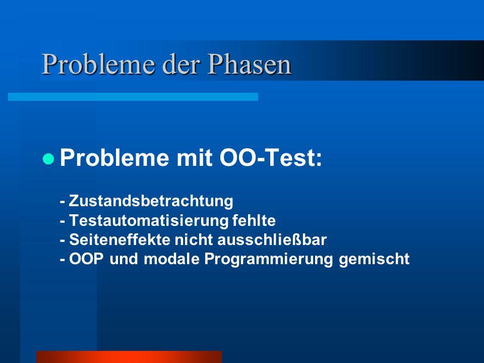 Probleme der Phasen Probleme mit OO-Test: - Zustandsbetrachtung - Testautomatisierung fehlte - Seiteneffekte nicht ausschließbar - OOP und modale Programmierung gemischt