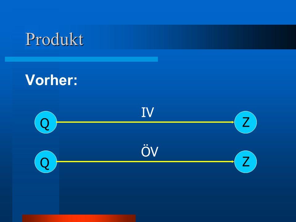 Produkt Vorher: Q Z IV Q Z ÖV