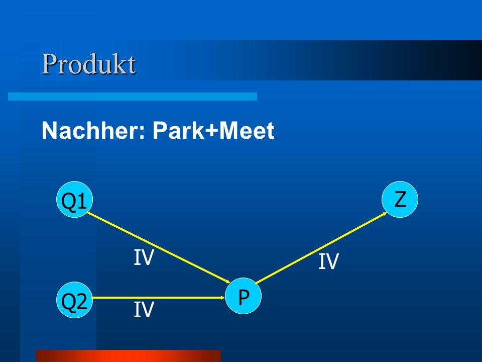 Produkt Programmiersprache C++ –Bedingt durch Wartungsprojekt Objektorientierte Programmierung –Natürliche Abbildung der realen Welt –Datenkapselung
