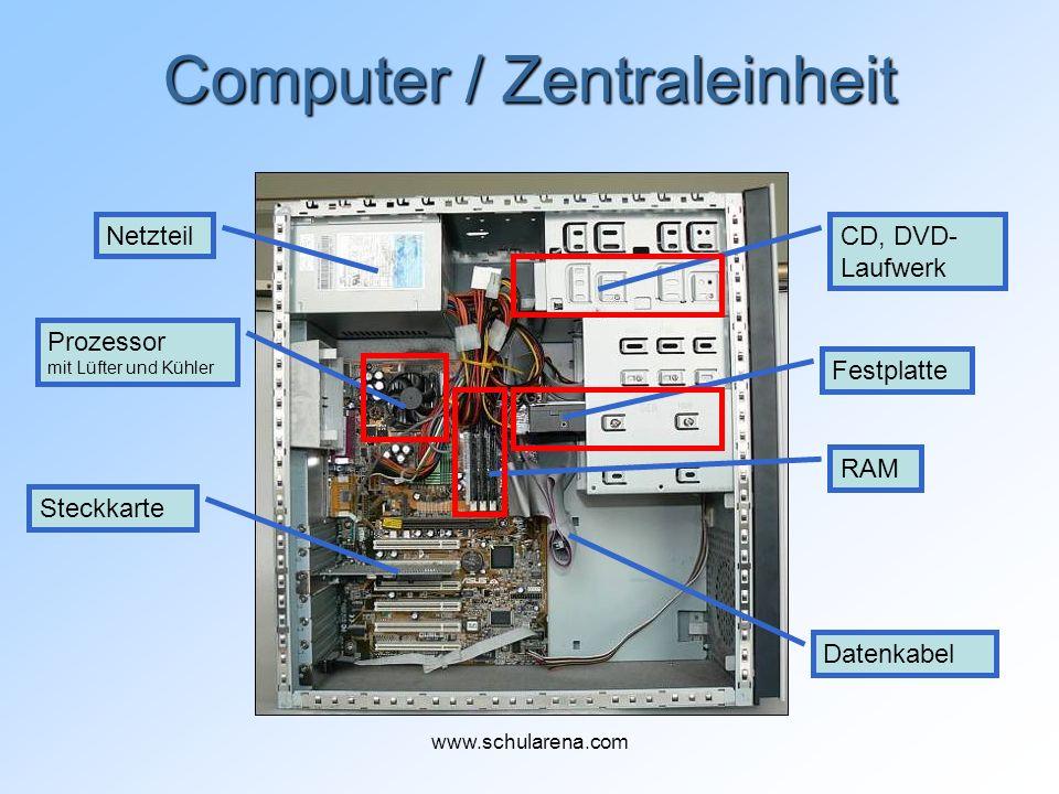 Hauptplatine Mainboard / Motherboard Hauptprozessor hier ohne Kühler Steckkartenplätze Arbeitsspeicher RAM hier nur die leeren Steckplätze www.schularena.com