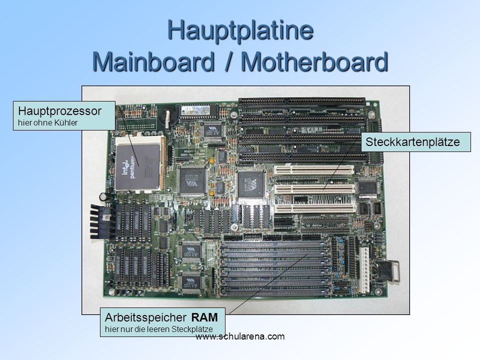 Hauptplatine Mainboard / Motherboard Hauptprozessor hier ohne Kühler Steckkartenplätze Arbeitsspeicher RAM hier nur die leeren Steckplätze www.schular