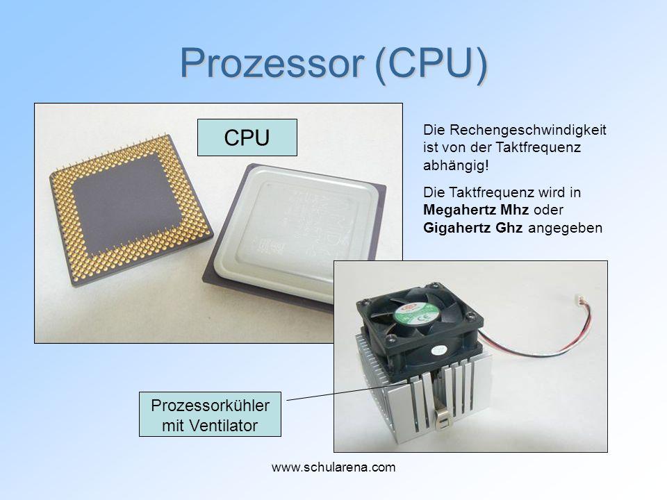 Prozessorkühler mit Ventilator CPU Prozessor (CPU) Die Rechengeschwindigkeit ist von der Taktfrequenz abhängig! Die Taktfrequenz wird in Megahertz Mhz