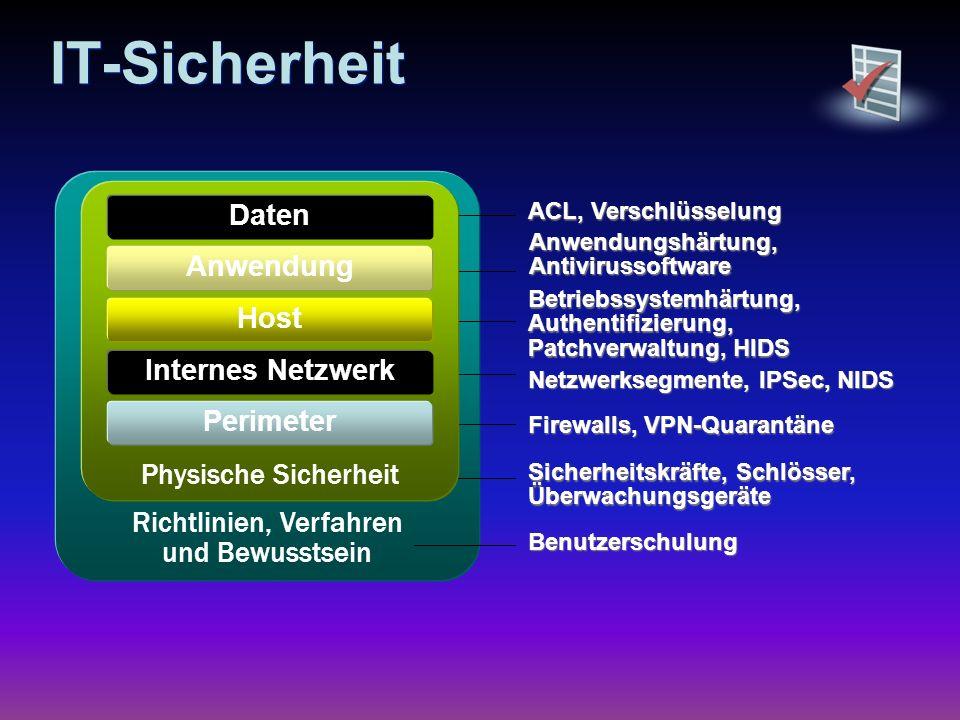 IT-Sicherheit Richtlinien, Verfahren und Bewusstsein Betriebssystemhärtung, Authentifizierung, Patchverwaltung, HIDS Firewalls, VPN-Quarantäne Sicherh
