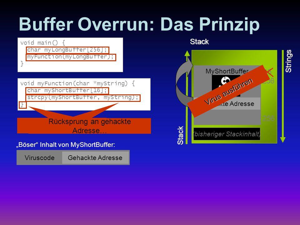 Buffer Overrun: Das Prinzip [2] void main() { char myLongBuffer[256]; myFunction(myLongBuffer); } Stack (bisheriger Stackinhalt) 256 MyLongBuffer Rück