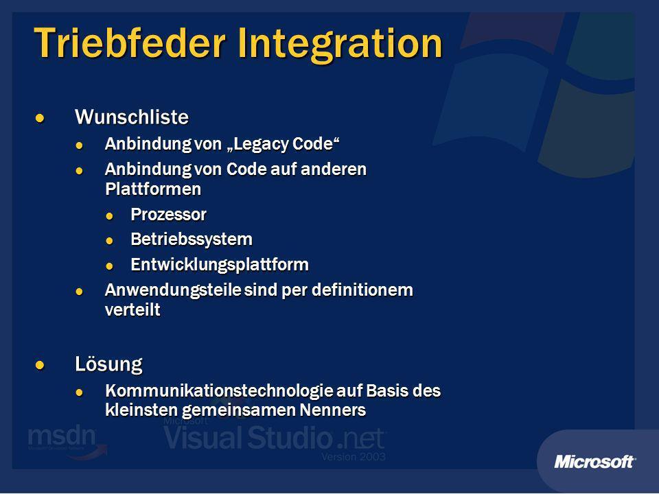 Thema heute Verteilte Anwendungen sind kein Selbstzweck Verteilte Anwendungen sind kein Selbstzweck Erfordern modulare Architektur Erfordern modulare Architektur Voraussetzung für Skalierbarkeit Voraussetzung für Skalierbarkeit Voraussetzung für Integration Voraussetzung für Integration Client Netzwerk DB Server Host GL