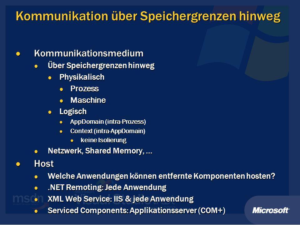 Implikationen III Einigung auf Kommunikationskanal Einigung auf Kommunikationskanal.NET Framework bietet zwei Kanäle (Channel).NET Framework bietet zwei Kanäle (Channel) TCP TCP HTTP HTTP Einigung auf Messageformat Einigung auf Messageformat.NET Framework bietet zwei Formate.NET Framework bietet zwei Formate Binär Binär SOAP SOAP Kanäle und Formate können erweitert werden Kanäle und Formate können erweitert werden