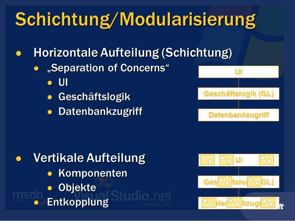 Triebfeder Leistung Wunschliste Wunschliste Hohe Leistung (Durchsatz) Hohe Leistung (Durchsatz) Leistung = Arbeit / Zeit Leistung = Arbeit / Zeit Abhängig von Ressourcenverfügbarkeit Abhängig von Ressourcenverfügbarkeit Einfache Leistungssteigerung Einfache Leistungssteigerung Lösung Lösung Skalierbare Architektur Skalierbare Architektur Skalierbarkeit: Wie verändert sich der Durchsatz bei Addition von Ressourcen.