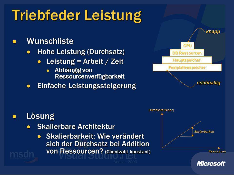 Architekturen I 1 Schicht 1 Schicht Dateibasierte Datenbank (z.B.