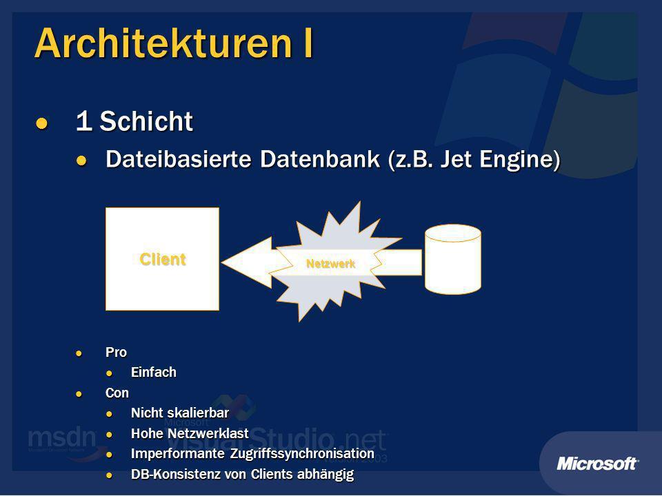 Architekturen II 2 Schichten (Client/Server) 2 Schichten (Client/Server) Serverbasierte Datenbank (z.B.