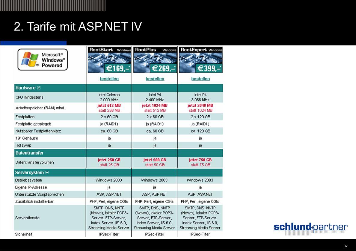 6 6 2. Tarife mit ASP.NET IV