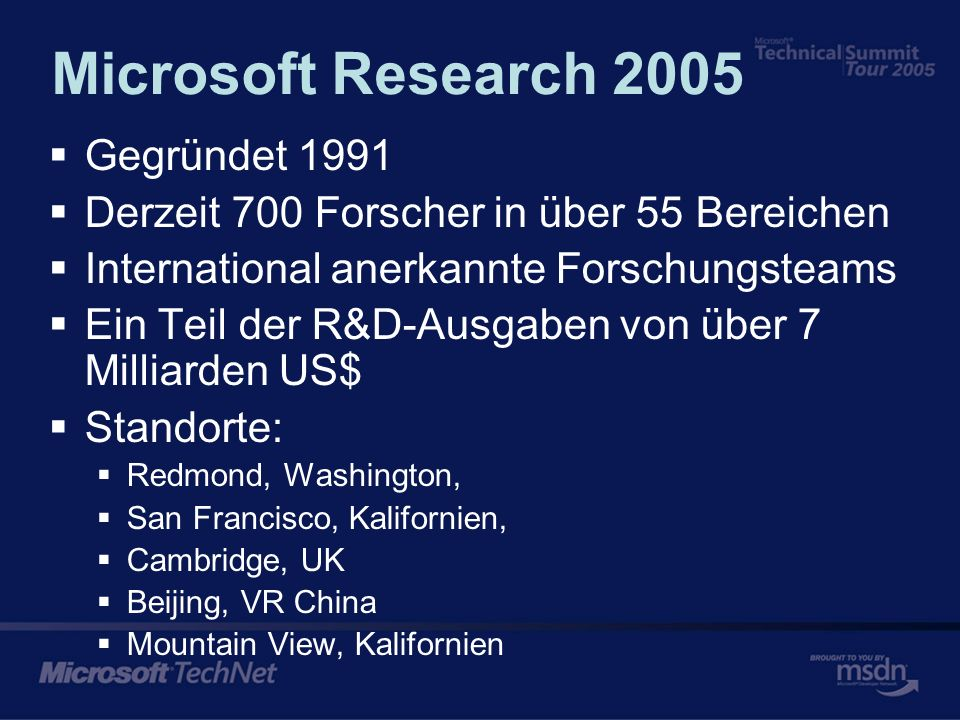 Microsoft Research 2005 Gegründet 1991 Derzeit 700 Forscher in über 55 Bereichen International anerkannte Forschungsteams Ein Teil der R&D-Ausgaben von über 7 Milliarden US$ Standorte: Redmond, Washington, San Francisco, Kalifornien, Cambridge, UK Beijing, VR China Mountain View, Kalifornien