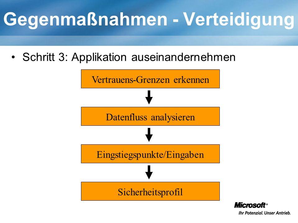 Gegenmaßnahmen - Verteidigung Schritt 3: Applikation auseinandernehmen Vertrauens-Grenzen erkennenDatenfluss analysierenEingstiegspunkte/EingabenSicherheitsprofil