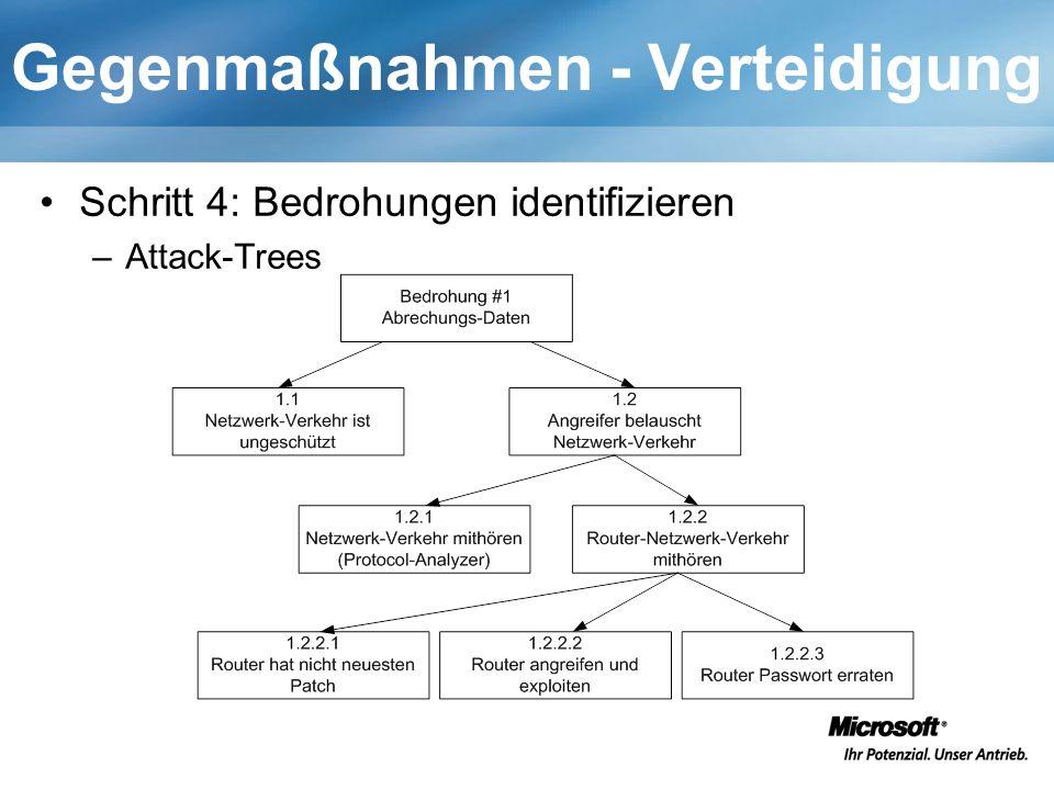 Gegenmaßnahmen - Verteidigung Schritt 4: Bedrohungen identifizieren –Attack-Trees