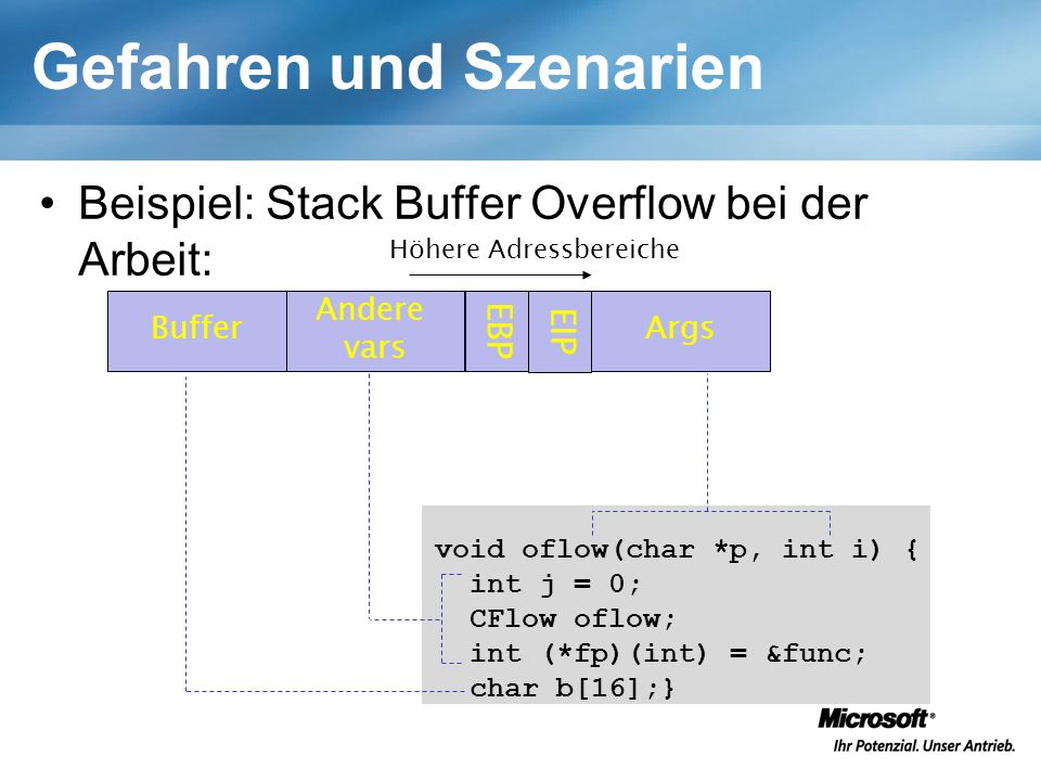 Gefahren und Szenarien Beispiel: Stack Buffer Overflow bei der Arbeit: Höhere Adressbereiche Buffers Andere vars EBPEIP Args Rücksprung Adresse Exception handlers Function pointers Virtual methods 0wn3d!