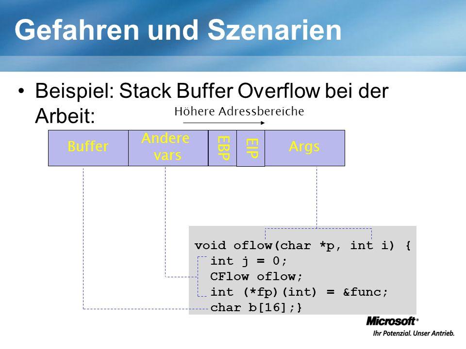 Gefahren und Szenarien Beispiel: Stack Buffer Overflow bei der Arbeit: Höhere Adressbereiche Buffer Andere vars EBP EIP Args void oflow(char *p, int i) { int j = 0; CFlow oflow; int (*fp)(int) = &func; char b[16];}