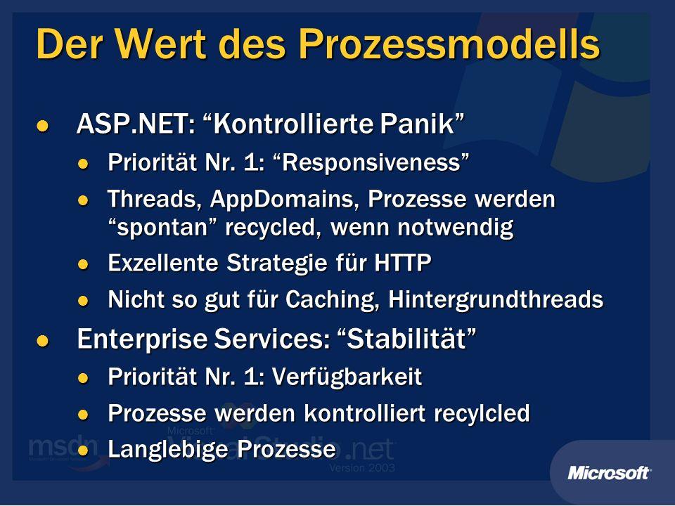 Der Wert des Prozessmodells ASP.NET: Kontrollierte Panik ASP.NET: Kontrollierte Panik Priorität Nr. 1: Responsiveness Priorität Nr. 1: Responsiveness