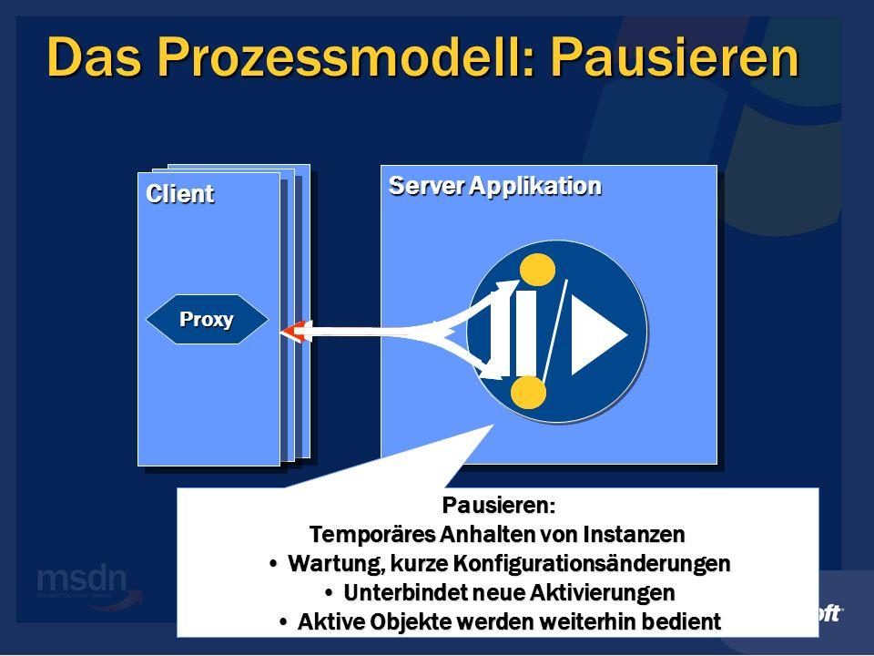 Server Applikation Das Prozessmodell: Pausieren ClientClient Proxy Pausieren: Temporäres Anhalten von Instanzen Wartung, kurze Konfigurationsänderunge