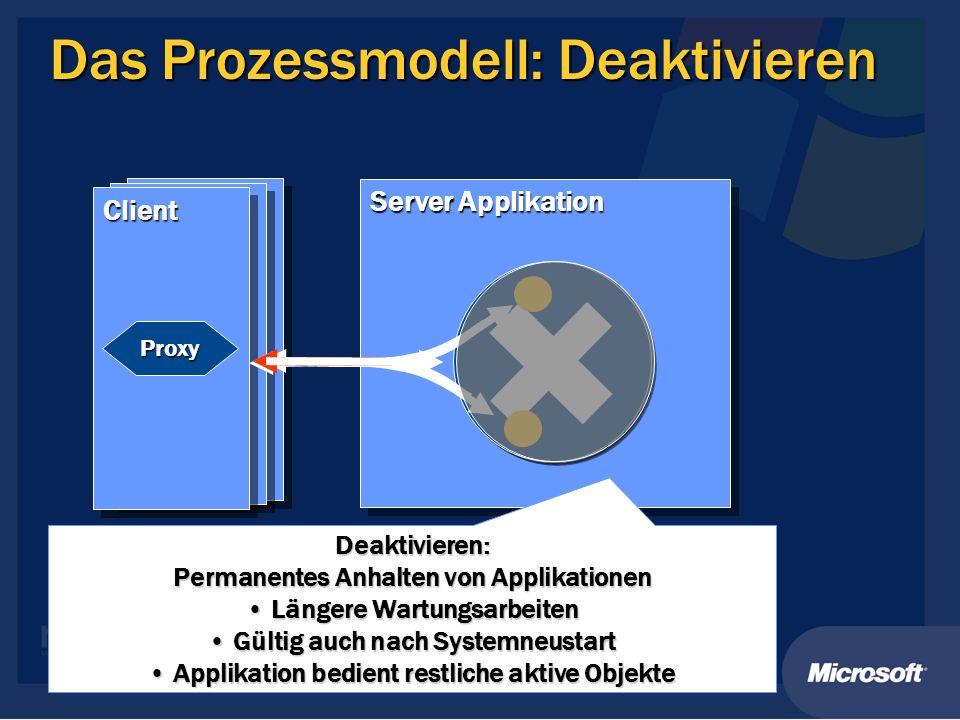 Server Applikation Das Prozessmodell: Deaktivieren Applikations- Instanz ClientClient Proxy Deaktivieren: Permanentes Anhalten von Applikationen Länge