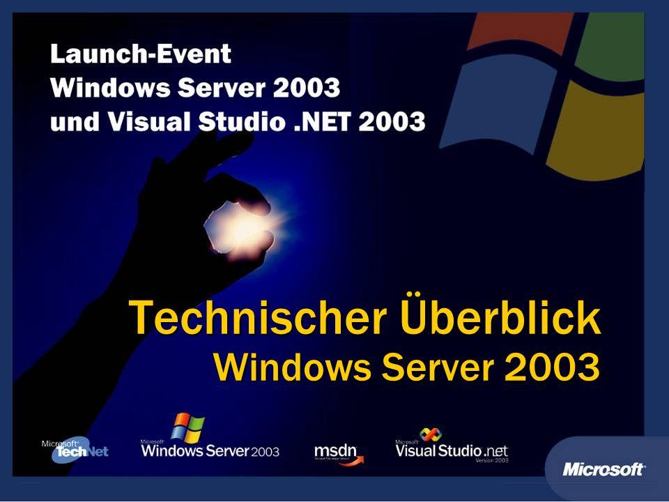 Windows Server 2003 Editionen Windows Server 2003 Familie Windows 2000 Windows NT Neu