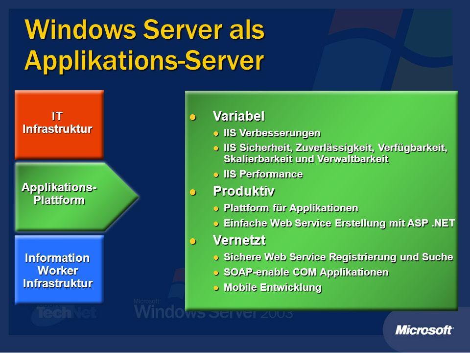 Windows Server als Applikations-Server Variabel Variabel IIS Verbesserungen IIS Verbesserungen IIS Sicherheit, Zuverlässigkeit, Verfügbarkeit, Skalierbarkeit und Verwaltbarkeit IIS Sicherheit, Zuverlässigkeit, Verfügbarkeit, Skalierbarkeit und Verwaltbarkeit IIS Performance IIS Performance Produktiv Produktiv Plattform für Applikationen Plattform für Applikationen Einfache Web Service Erstellung mit ASP.NET Einfache Web Service Erstellung mit ASP.NET Vernetzt Vernetzt Sichere Web Service Registrierung und Suche Sichere Web Service Registrierung und Suche SOAP-enable COM Applikationen SOAP-enable COM Applikationen Mobile Entwicklung Mobile Entwicklung Information Worker Infrastruktur IT Infrastruktur Applikations- Plattform