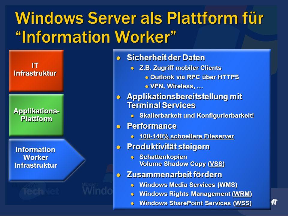 IT Infrastruktur Windows Server als Plattform für Information Worker Sicherheit der Daten Sicherheit der Daten Z.B.