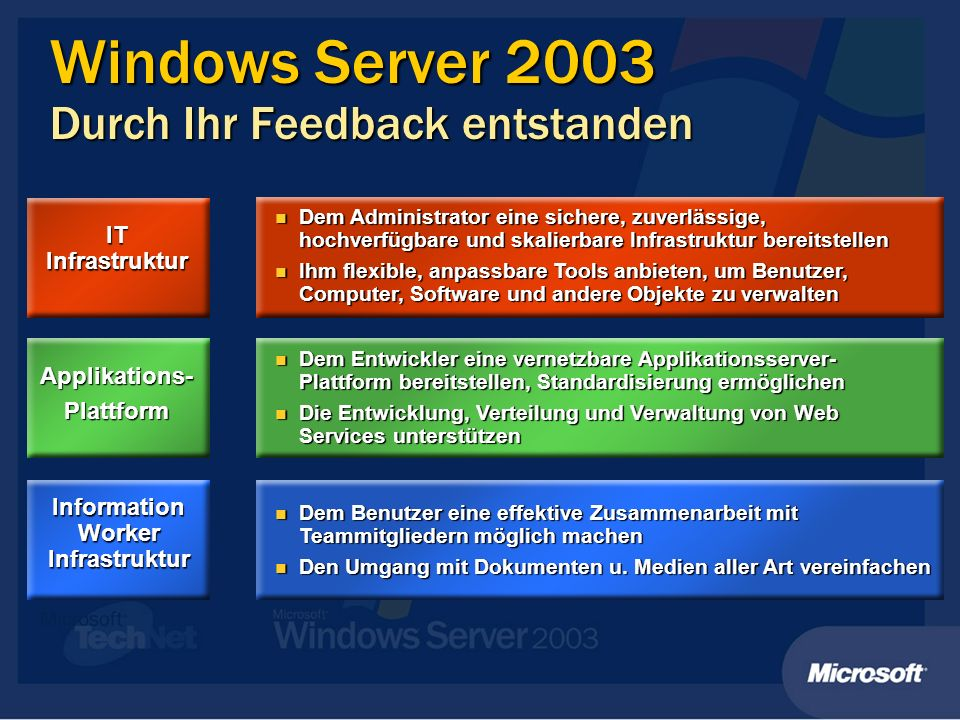 Optimierung der IT Infrastruktur Active Directory mit vielen Optimierungen, z.B.
