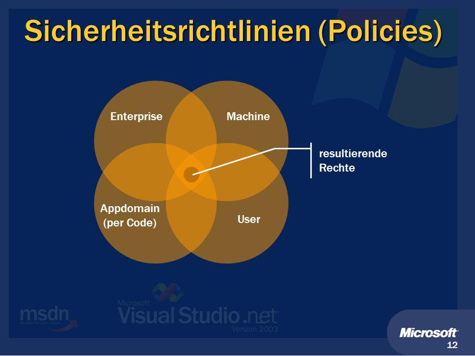 12 Sicherheitsrichtlinien (Policies) Enterprise User Machine Appdomain (per Code) resultierende Rechte