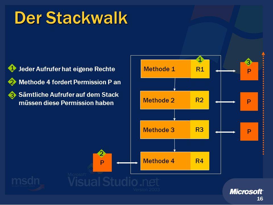 16 Der Stackwalk Methode 3 Methode 2 Methode 1 Methode 4 Methode 4 fordert Permission P an 2 P 2 1 Jeder Aufrufer hat eigene Rechte R1 R2 R3 R4 1 Sämt