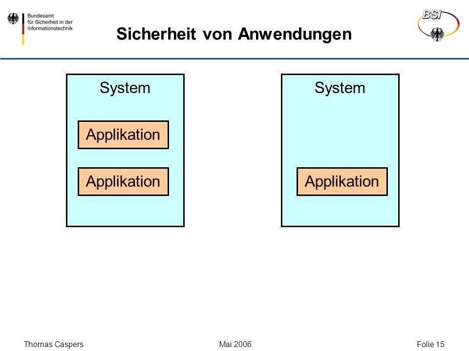 Thomas Caspers Mai 2006 Folie 15 System Sicherheit von Anwendungen Applikation