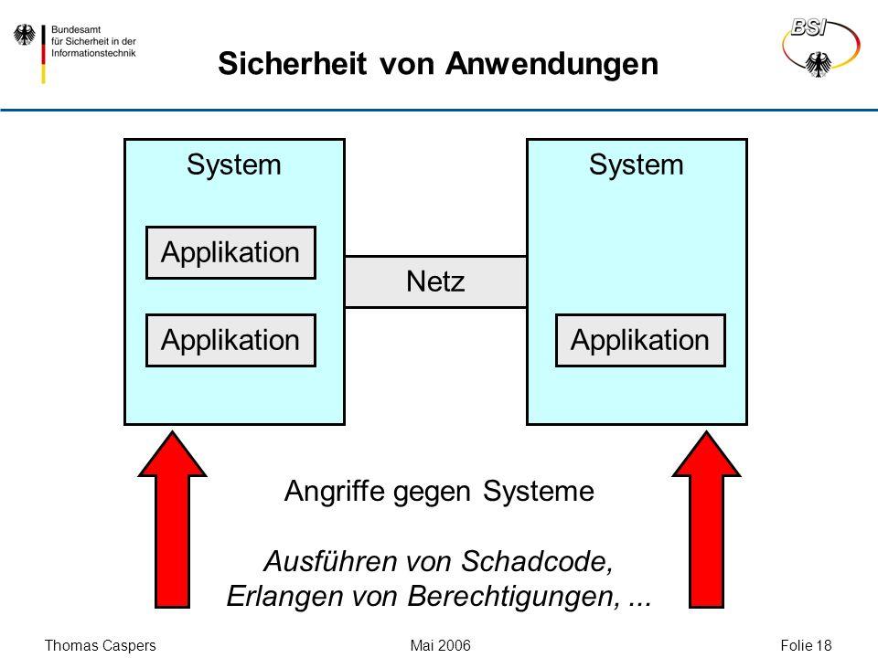 Thomas Caspers Mai 2006 Folie 18 System Sicherheit von Anwendungen Applikation Netz Angriffe gegen Systeme Ausführen von Schadcode, Erlangen von Berec