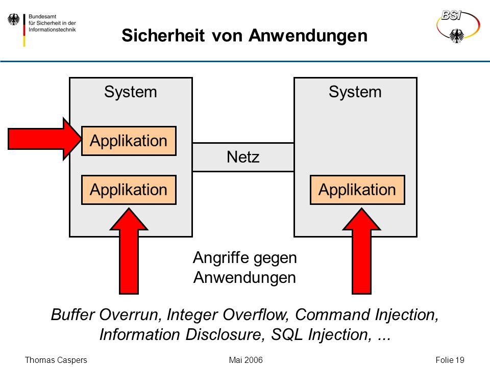 Thomas Caspers Mai 2006 Folie 19 System Sicherheit von Anwendungen Applikation Netz Angriffe gegen Anwendungen Buffer Overrun, Integer Overflow, Comma