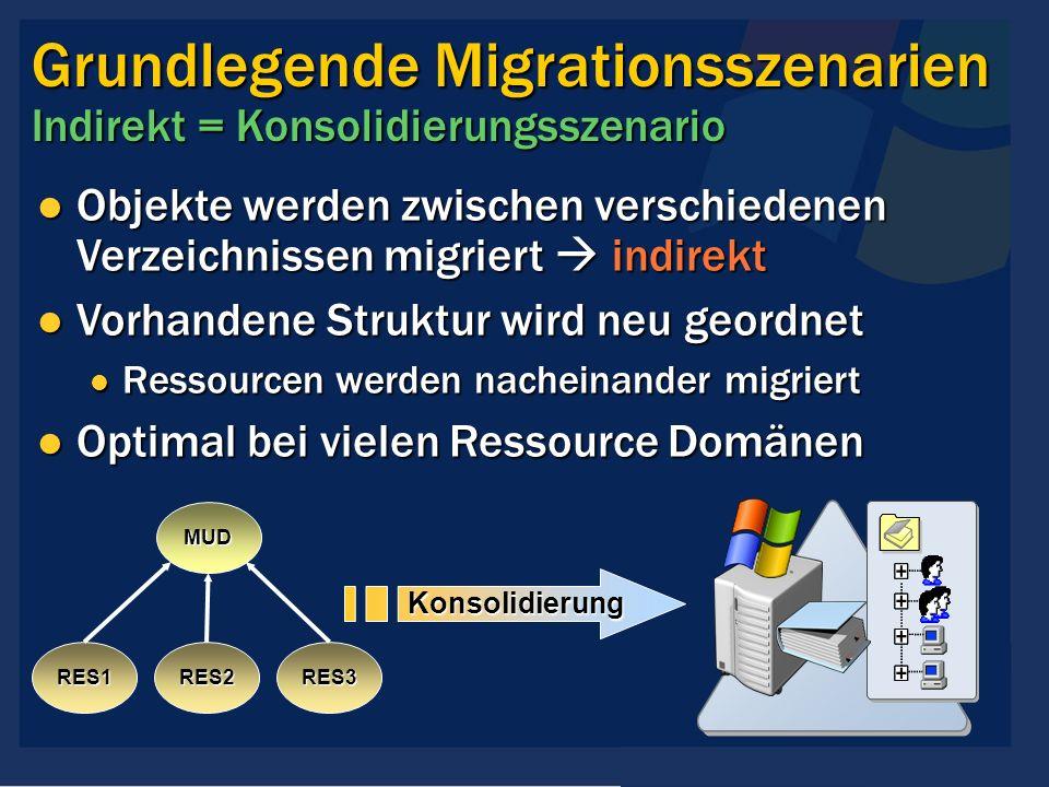Objekte werden zwischen verschiedenen Verzeichnissen migriert indirekt Objekte werden zwischen verschiedenen Verzeichnissen migriert indirekt Vorhande