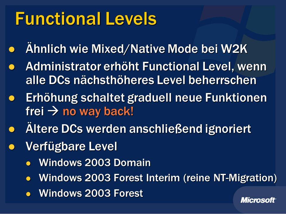 Functional Levels Ähnlich wie Mixed/Native Mode bei W2K Ähnlich wie Mixed/Native Mode bei W2K Administrator erhöht Functional Level, wenn alle DCs nächsthöheres Level beherrschen Administrator erhöht Functional Level, wenn alle DCs nächsthöheres Level beherrschen Erhöhung schaltet graduell neue Funktionen frei no way back.