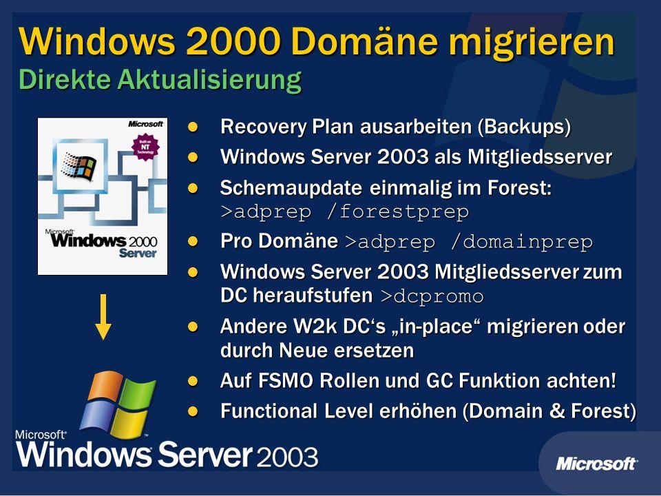 Windows 2000 Domäne migrieren Direkte Aktualisierung Recovery Plan ausarbeiten (Backups) Recovery Plan ausarbeiten (Backups) Windows Server 2003 als M