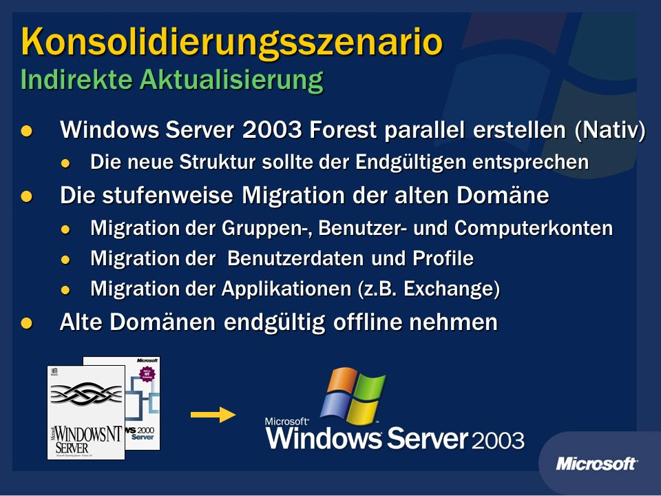 Konsolidierungsszenario Indirekte Aktualisierung Windows Server 2003 Forest parallel erstellen (Nativ) Windows Server 2003 Forest parallel erstellen (