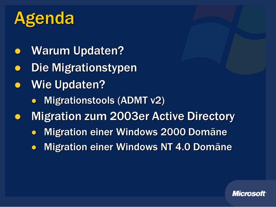 Agenda Warum Updaten? Warum Updaten? Die Migrationstypen Die Migrationstypen Wie Updaten? Wie Updaten? Migrationstools (ADMT v2) Migrationstools (ADMT