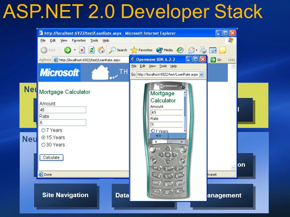 Neue ASP.NET Whidbey Building Block-APIs Membership Role Manager Personalization Site Navigation Database Caching Management Neue ASP.NET Whidbey Page Framework-Features Master Pages Themes/Skins Adaptive UI ASP.NET 2.0 Developer Stack