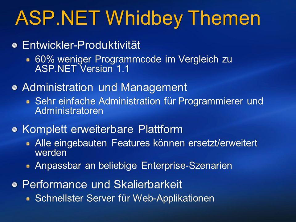 ASP.NET Whidbey Themen Entwickler-Produktivität 60% weniger Programmcode im Vergleich zu ASP.NET Version 1.1 Administration und Management Sehr einfache Administration für Programmierer und Administratoren Komplett erweiterbare Plattform Alle eingebauten Features können ersetzt/erweitert werden Anpassbar an beliebige Enterprise-Szenarien Performance und Skalierbarkeit Schnellster Server für Web-Applikationen Entwickler-Produktivität 60% weniger Programmcode im Vergleich zu ASP.NET Version 1.1 Administration und Management Sehr einfache Administration für Programmierer und Administratoren Komplett erweiterbare Plattform Alle eingebauten Features können ersetzt/erweitert werden Anpassbar an beliebige Enterprise-Szenarien Performance und Skalierbarkeit Schnellster Server für Web-Applikationen