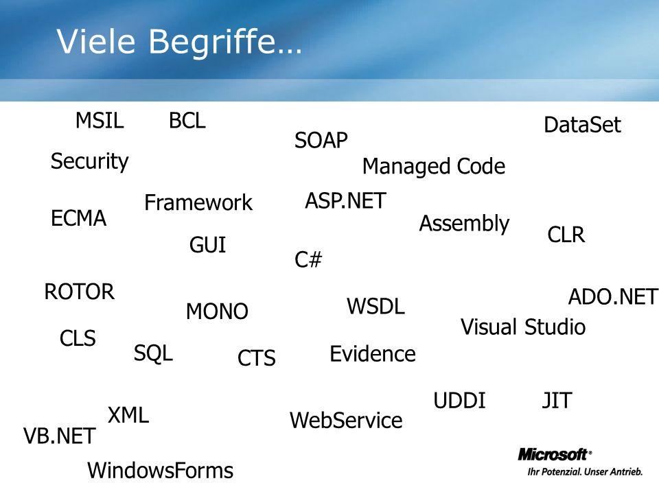 Viele Begriffe… Managed Code XML Assembly CLR Visual Studio WebService UDDI WSDL ADO.NET DataSet SOAP MSILBCL Framework ECMA ROTOR MONO CTS C# CLS WindowsForms GUI Security SQL ASP.NET VB.NET JIT Evidence