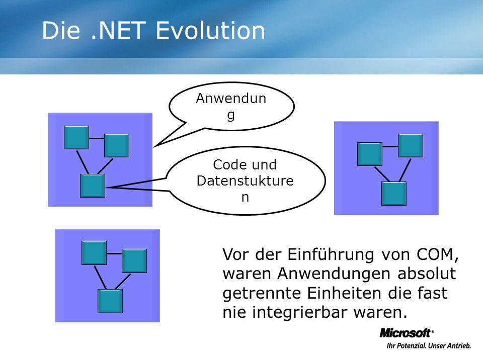 Die.NET Evolution Vor der Einführung von COM, waren Anwendungen absolut getrennte Einheiten die fast nie integrierbar waren. Anwendun g Code und Daten