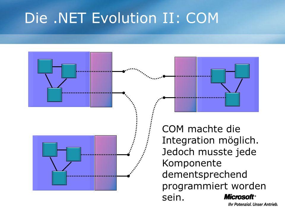 Die.NET Evolution II: COM COM machte die Integration möglich. Jedoch musste jede Komponente dementsprechend programmiert worden sein.