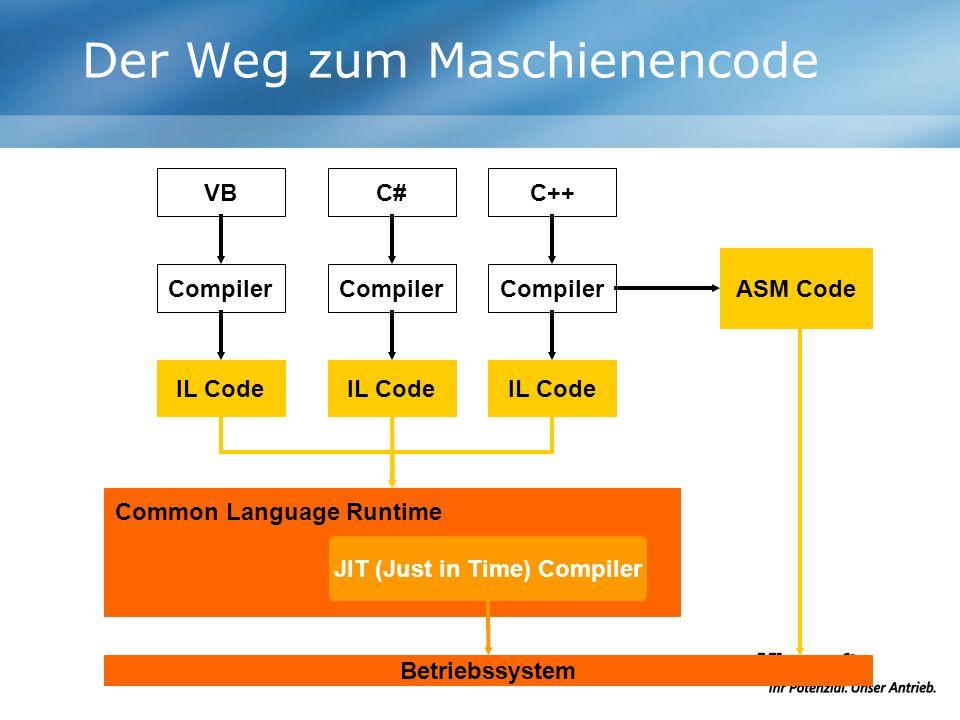 Common Language Runtime Der Weg zum Maschienencode ASM Code VBC#C++ Compiler IL Code Compiler IL Code Compiler IL Code JIT (Just in Time) Compiler Bet