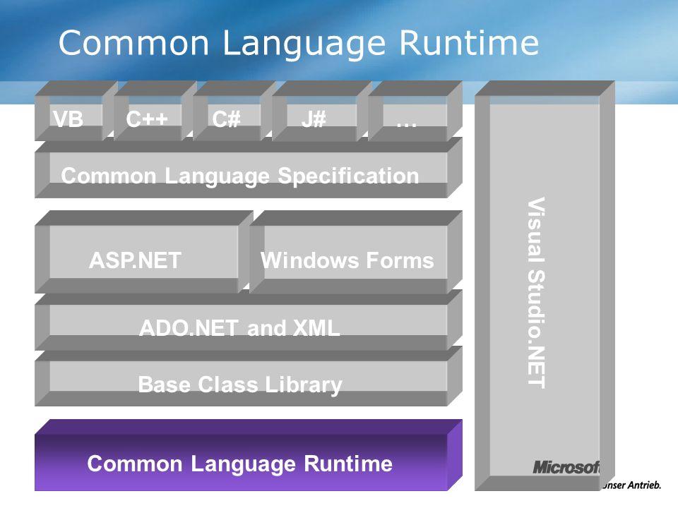 Common Language Runtime Base Class Library Common Language Specification Common Language Runtime ADO.NET and XML VBC++C# Visual Studio.NET ASP.NET J#…