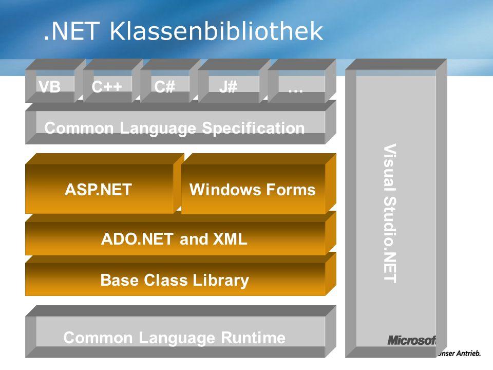 .NET Klassenbibliothek Base Class Library Common Language Specification Common Language Runtime ADO.NET and XML VBC++C# Visual Studio.NET ASP.NET J#…