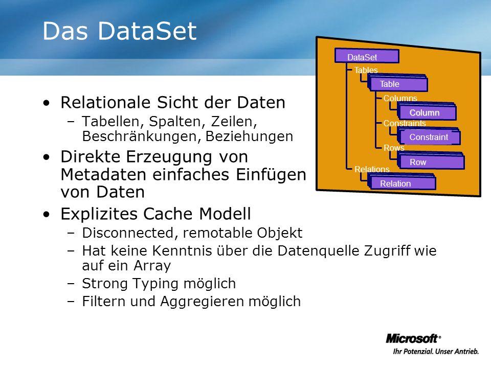 Das DataSet Relationale Sicht der Daten –Tabellen, Spalten, Zeilen, Beschränkungen, Beziehungen Direkte Erzeugung von Metadaten einfaches Einfügen von